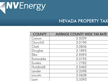 Nevada Property Tax Rates by County FY15-16